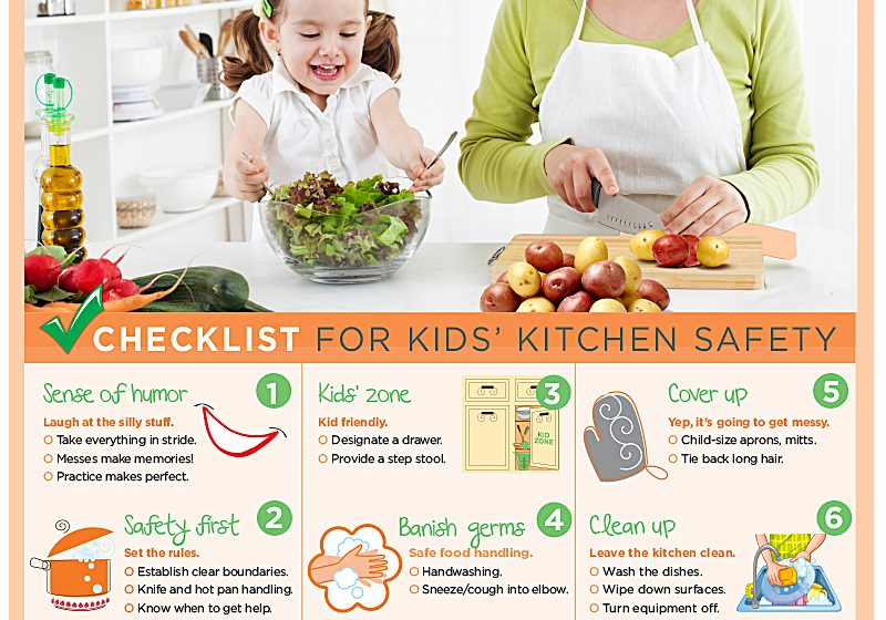 Checklist for kids' kitchen safety
